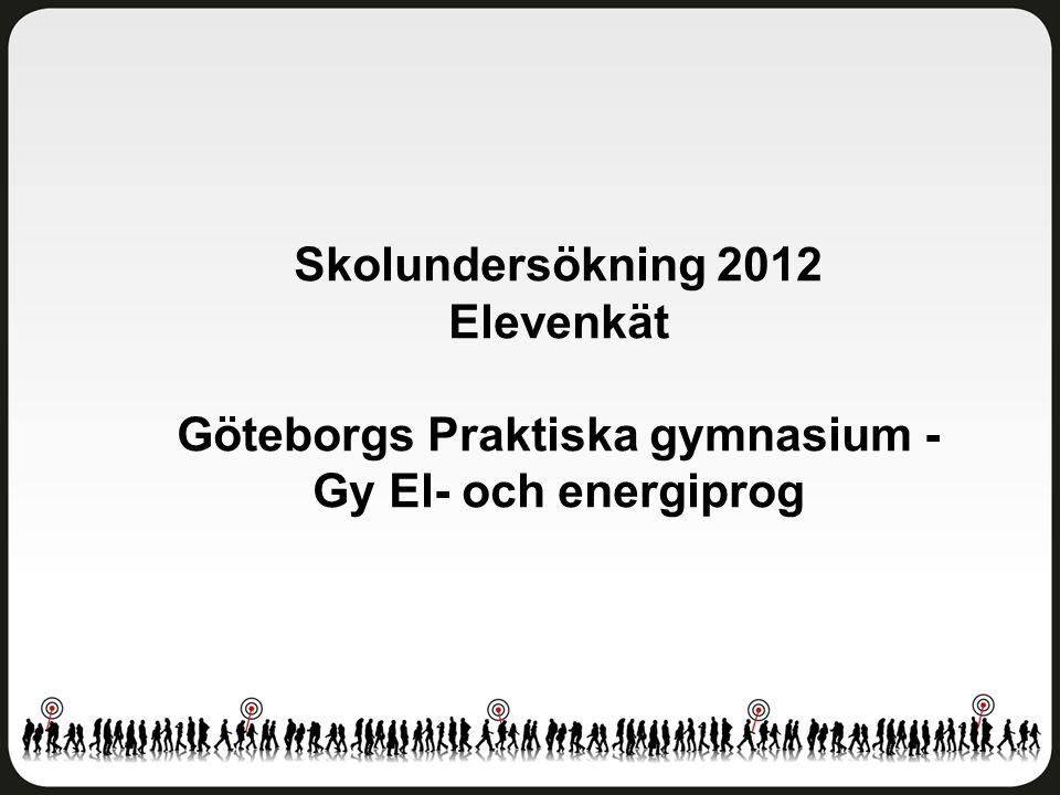 Skolundersökning 2012 Elevenkät Göteborgs Praktiska gymnasium - Gy El- och energiprog