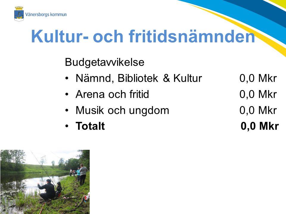 Kultur- och fritidsnämnden Budgetavvikelse Nämnd, Bibliotek & Kultur 0,0 Mkr Arena och fritid 0,0 Mkr Musik och ungdom 0,0 Mkr Totalt 0,0 Mkr