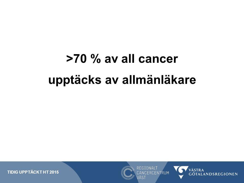>70 % av all cancer upptäcks av allmänläkare TIDIG UPPTÄCKT HT 2015