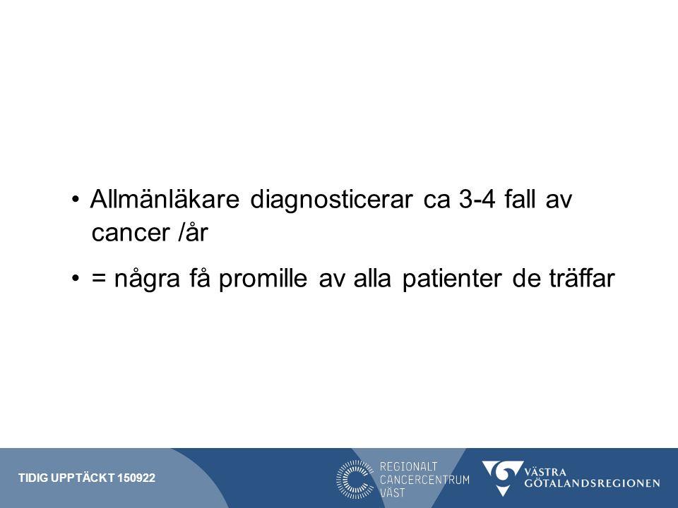 Allmänläkare diagnosticerar ca 3-4 fall av cancer /år = några få promille av alla patienter de träffar TIDIG UPPTÄCKT 150922