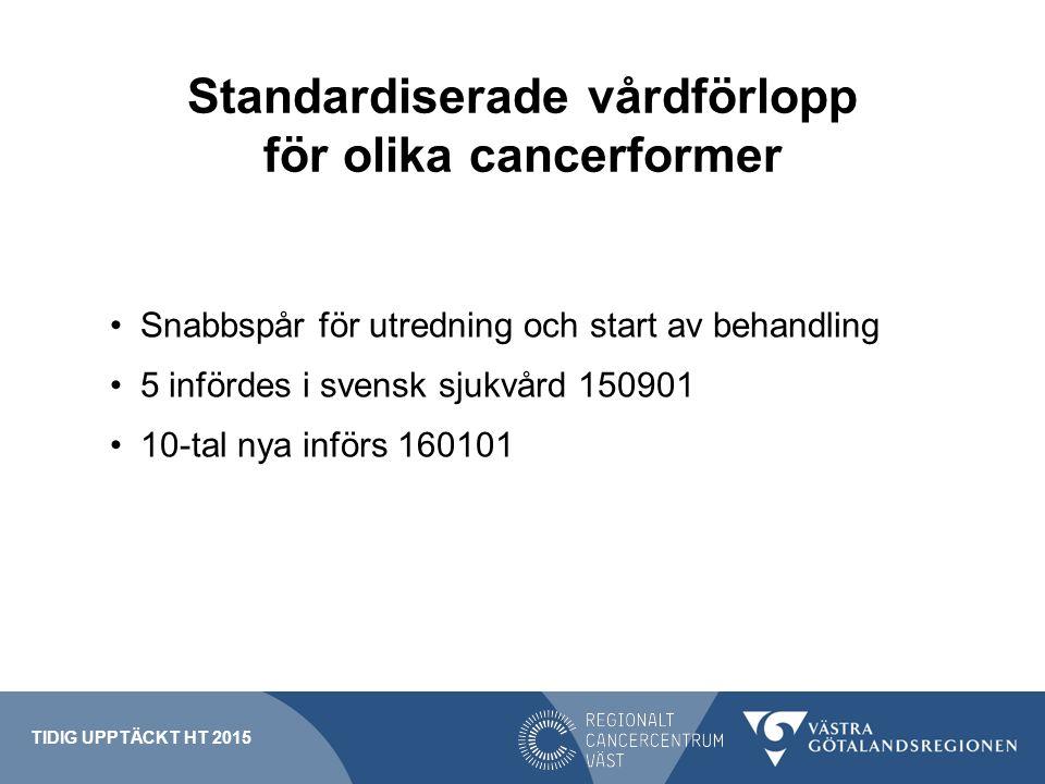 Standardiserade vårdförlopp för olika cancerformer Snabbspår för utredning och start av behandling 5 infördes i svensk sjukvård 150901 10-tal nya infö