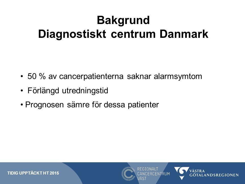 Bakgrund Diagnostiskt centrum Danmark 50 % av cancerpatienterna saknar alarmsymtom Förlängd utredningstid Prognosen sämre för dessa patienter TIDIG UP