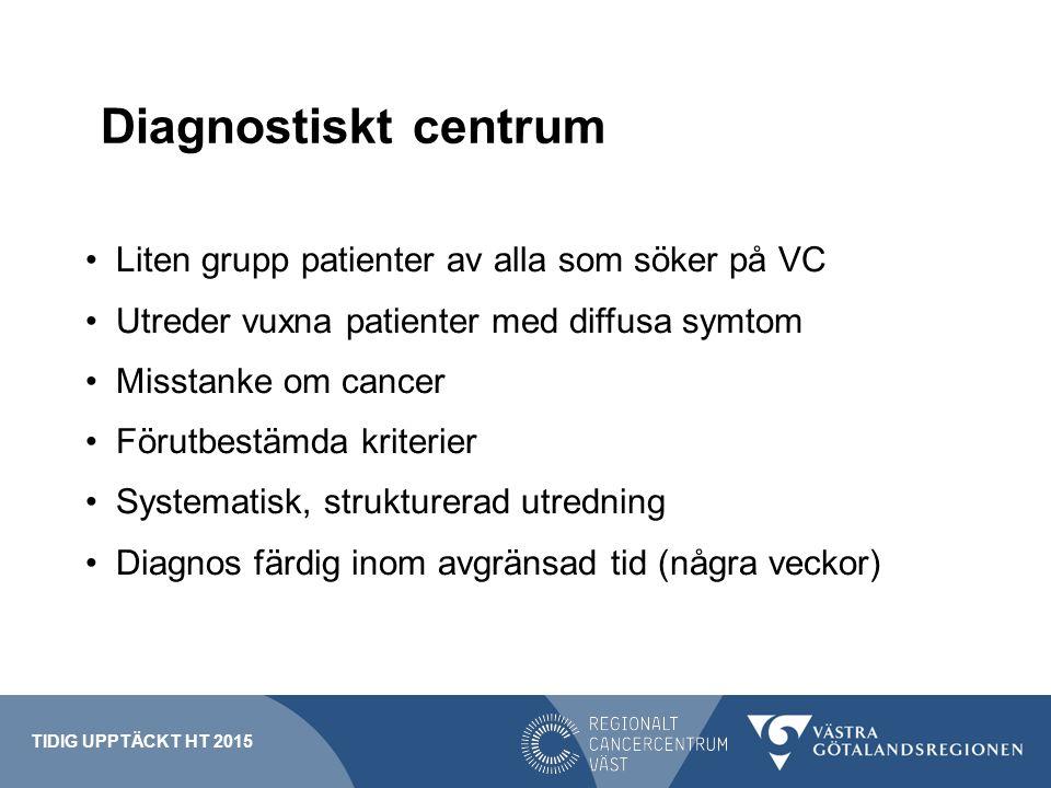 Diagnostiskt centrum Liten grupp patienter av alla som söker på VC Utreder vuxna patienter med diffusa symtom Misstanke om cancer Förutbestämda kriter