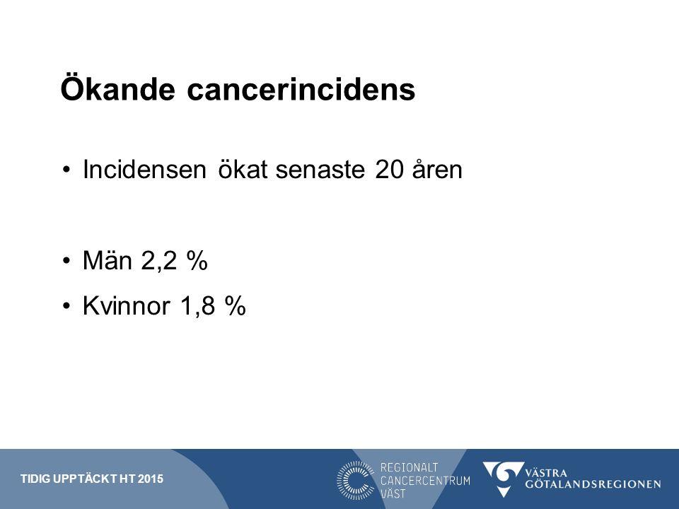 Varför ökar cancerinsjuknandet.