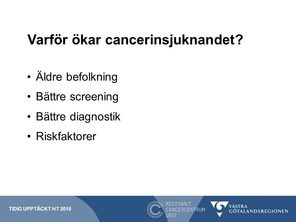 Varför ökar cancerinsjuknandet? Äldre befolkning Bättre screening Bättre diagnostik Riskfaktorer TIDIG UPPTÄCKT HT 2015