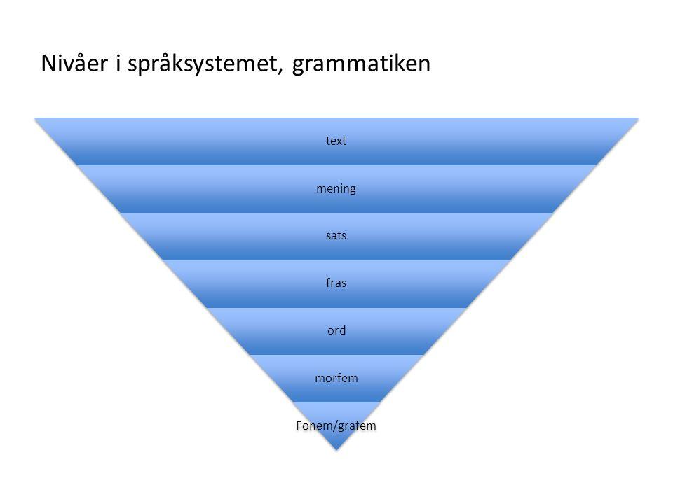 Nivåer i språksystemet, grammatiken text mening sats fras ord morfem Fonem/grafem