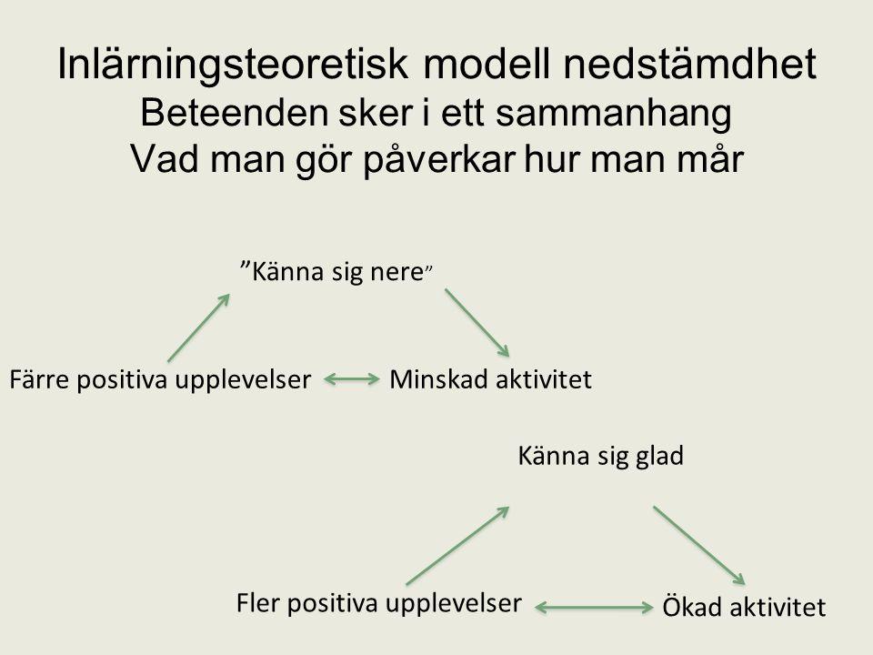 """Inlärningsteoretisk modell nedstämdhet Beteenden sker i ett sammanhang Vad man gör påverkar hur man mår """"Känna sig nere """" Minskad aktivitetFärre posit"""