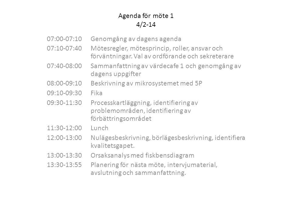 Agenda för möte 1 4/2-14 07:00-07:10 Genomgång av dagens agenda 07:10-07:40 Mötesregler, mötesprincip, roller, ansvar och förväntningar. Val av ordför