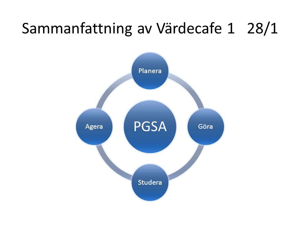 Sammanfattning av Värdecafe 128/1 PGSA PlaneraGöraStuderaAgera