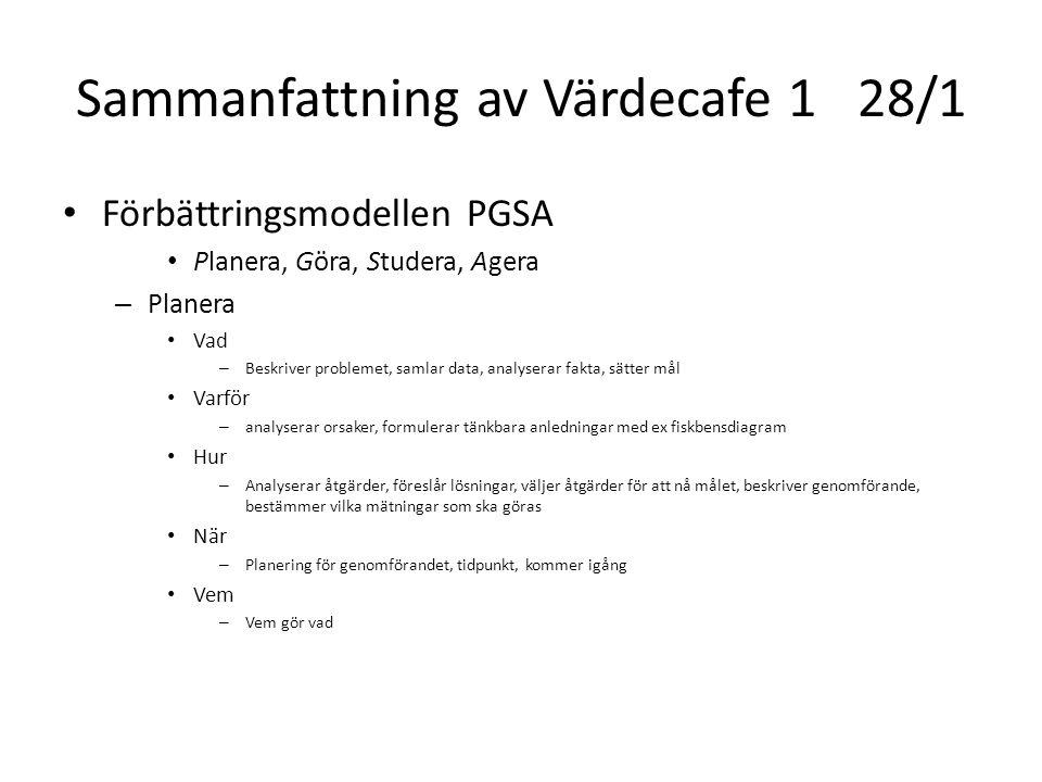 Sammanfattning av Värdecafe 128/1 Förbättringsmodellen PGSA Planera, Göra, Studera, Agera – Planera Vad – Beskriver problemet, samlar data, analyserar