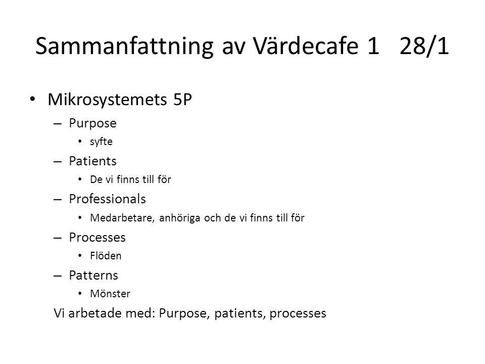Sammanfattning av Värdecafe 128/1 Mikrosystemets 5P – Purpose syfte – Patients De vi finns till för – Professionals Medarbetare, anhöriga och de vi fi