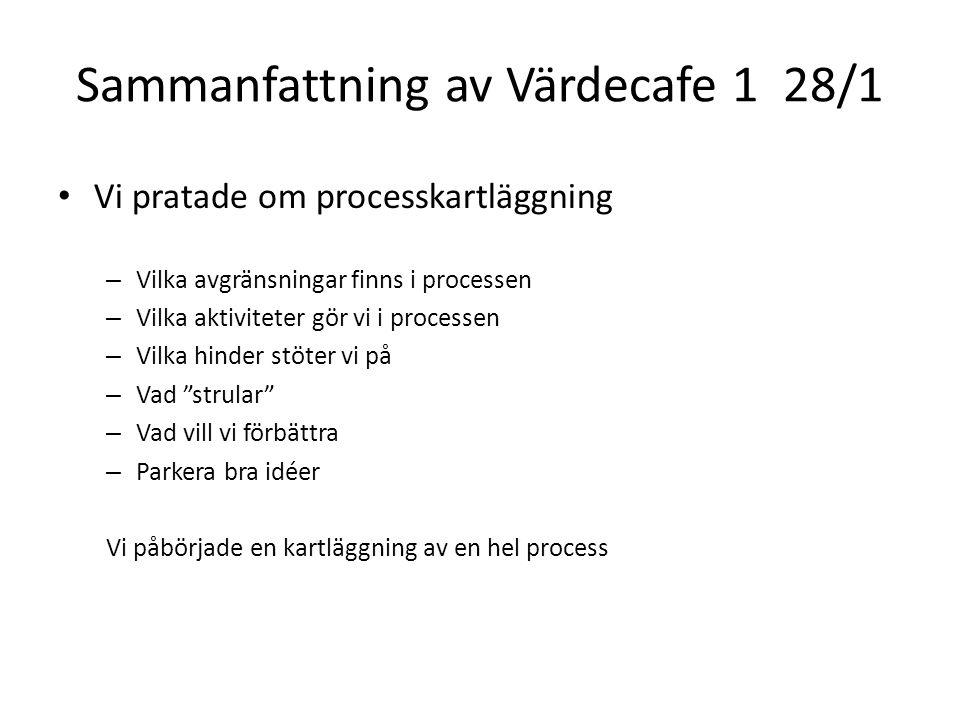 Sammanfattning av Värdecafe 1 28/1 Vi pratade om processkartläggning – Vilka avgränsningar finns i processen – Vilka aktiviteter gör vi i processen –