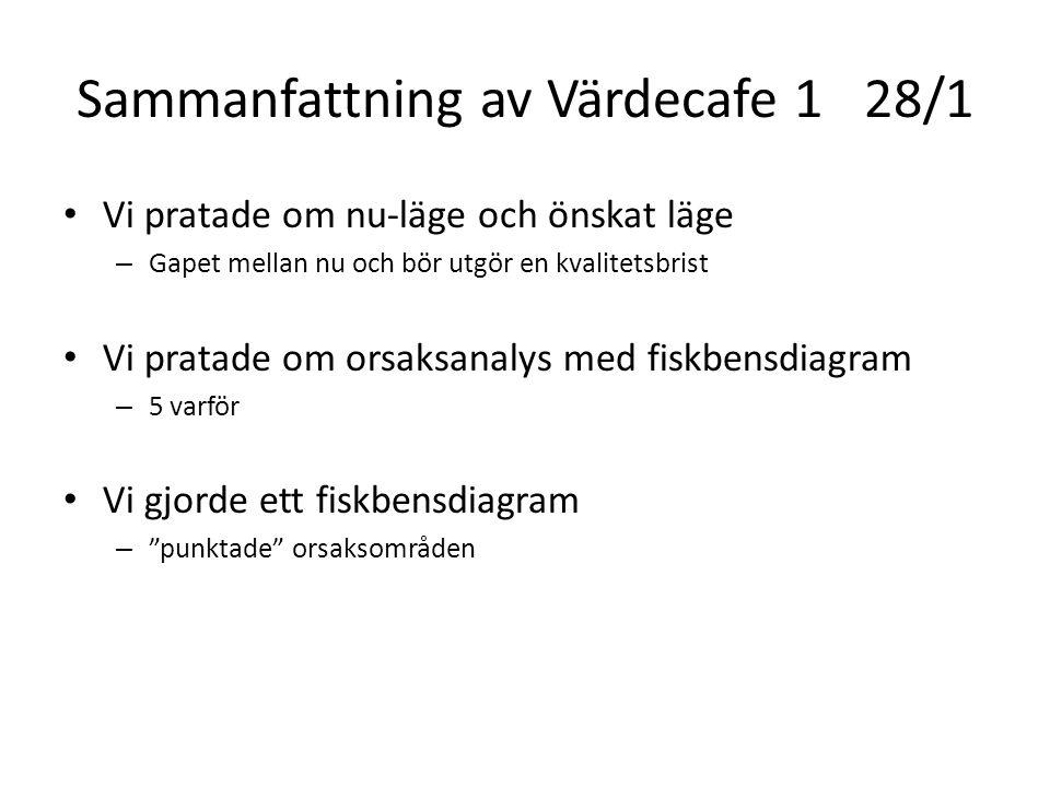 Sammanfattning av Värdecafe 128/1 Vi pratade om nu-läge och önskat läge – Gapet mellan nu och bör utgör en kvalitetsbrist Vi pratade om orsaksanalys m