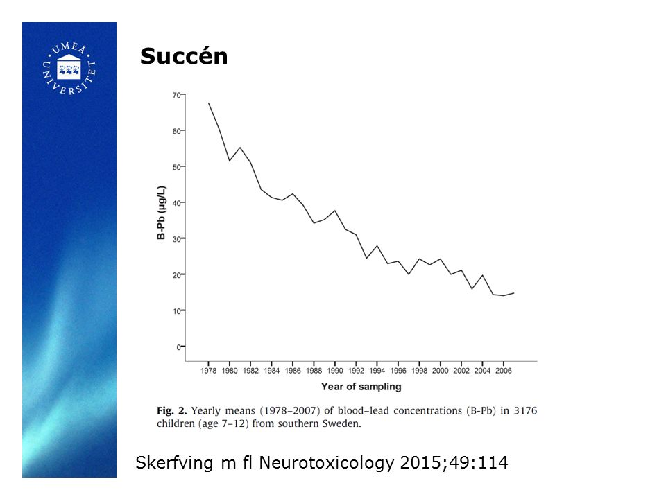 Skerfving m fl Neurotoxicology 2015;49:114 Succén