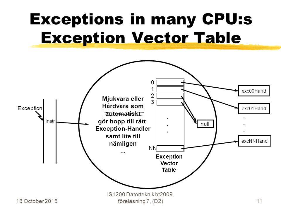 13 October 2015 IS1200 Datorteknik ht2009, föreläsning 7, (D2)11 Exceptions in many CPU:s Exception Vector Table exc00Handexc01HandexcNNHand instr Exc