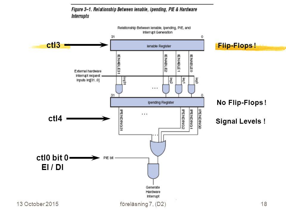 13 October 2015 IS1200 Datorteknik ht2009, föreläsning 7, (D2)18 ctl3 ctl4 No Flip-Flops ! Flip-Flops ! Signal Levels ! ctl0 bit 0 EI / DI