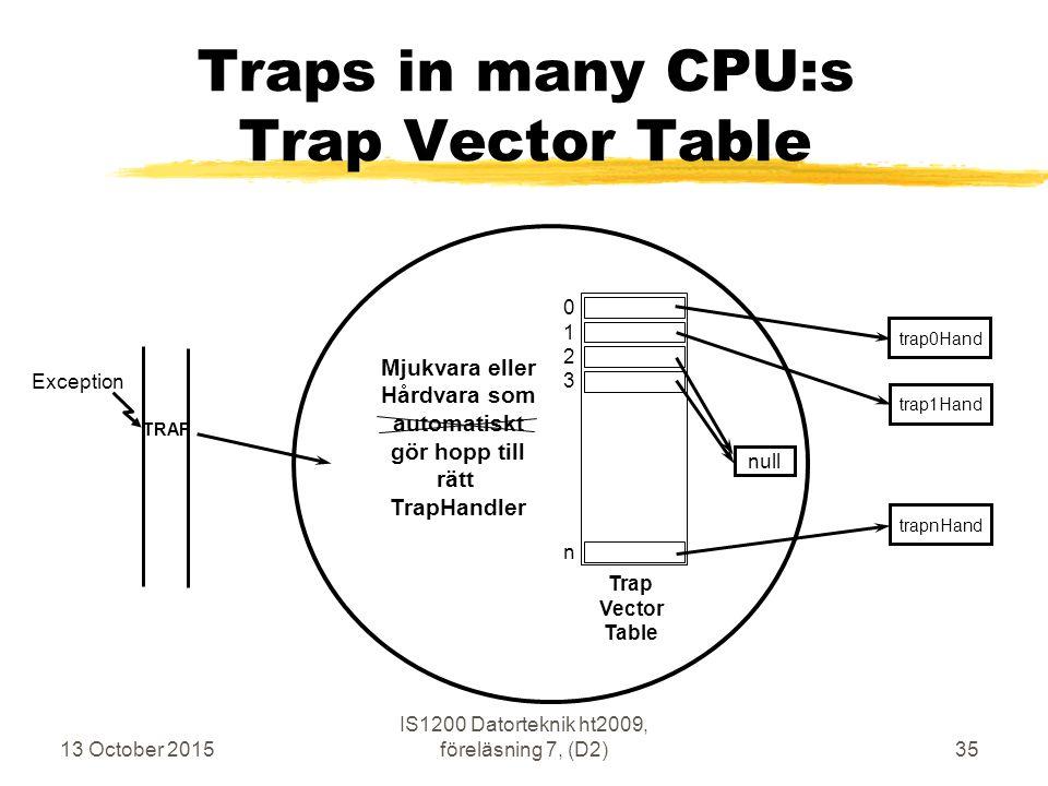13 October 2015 IS1200 Datorteknik ht2009, föreläsning 7, (D2)35 Traps in many CPU:s Trap Vector Table trap0Handtrap1HandtrapnHand TRAP Exception Trap Vector Table Mjukvara eller Hårdvara som automatiskt gör hopp till rätt TrapHandler 0123n0123n null