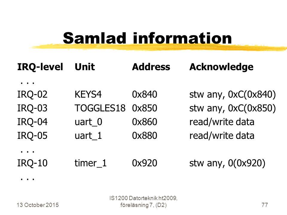 13 October 2015 IS1200 Datorteknik ht2009, föreläsning 7, (D2)77 Samlad information IRQ-levelUnitAddressAcknowledge... IRQ-02KEYS40x840stw any, 0xC(0x