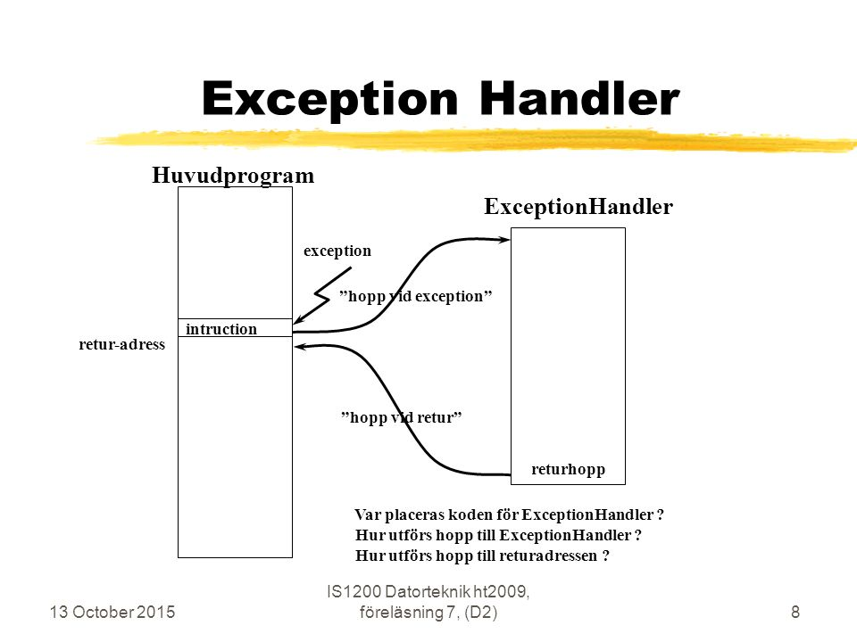 """13 October 2015 IS1200 Datorteknik ht2009, föreläsning 7, (D2)8 Exception Handler Huvudprogram returhopp retur-adress """"hopp vid exception"""" exception E"""