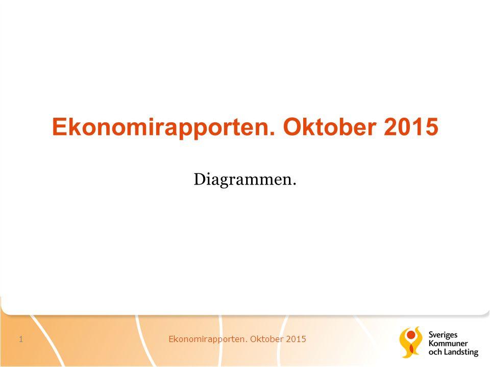 21 Landstingens resultat 2014 och prognos 2015, inkl.