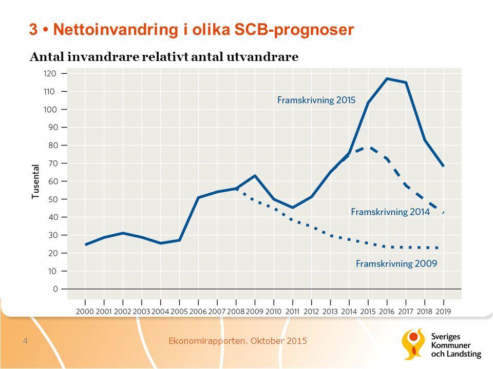 14 Totala volymförändringar inom olika kommunala verksamheter 15Ekonomirapporten.