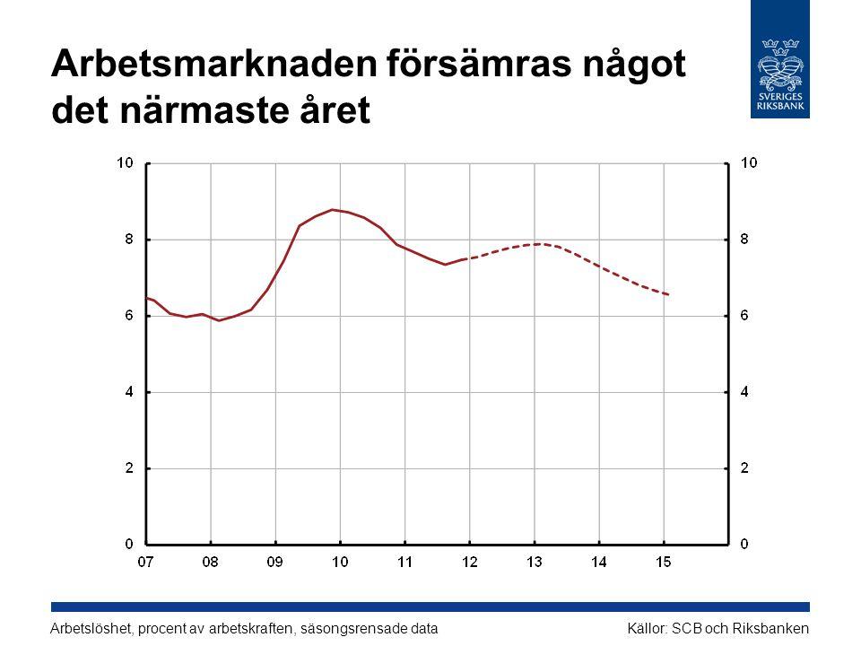Låg inflation Årlig procentuell förändring Källor: SCB och Riksbanken