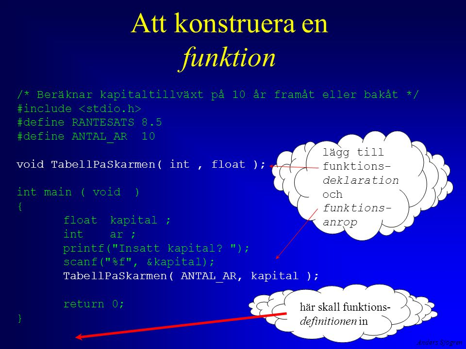Anders Sjögren Att konstruera en funktion /* Beräknar kapitaltillväxt på 10 år framåt eller bakåt */ #include #define RANTESATS 8.5 #define ANTAL_AR 10 void TabellPaSkarmen( int, float ); int main ( void ) { floatkapital ; intar ; printf( Insatt kapital.