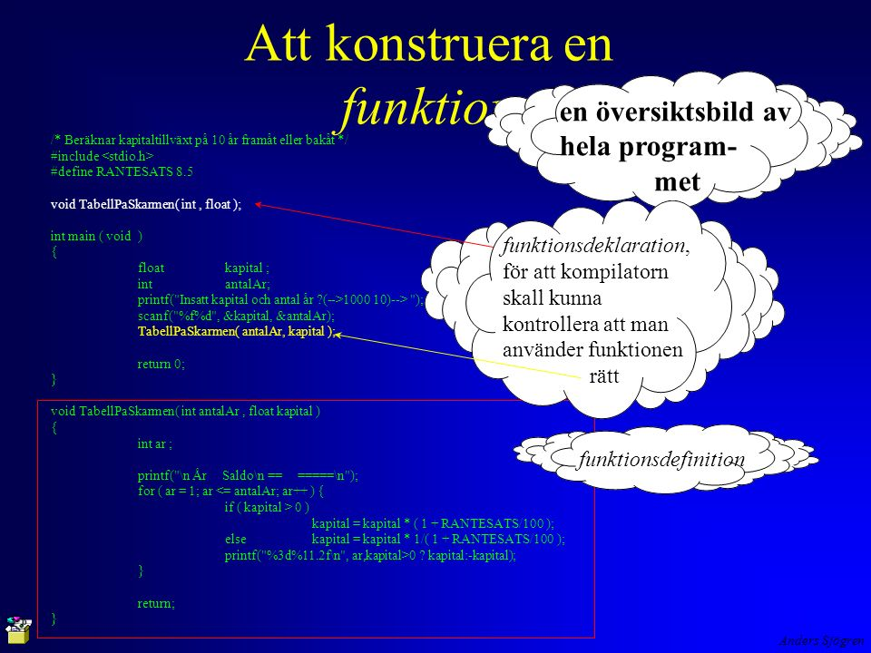 Anders Sjögren Att konstruera en funktion en översiktsbild av hela program- met /* Beräknar kapitaltillväxt på 10 år framåt eller bakåt */ #include #define RANTESATS 8.5 void TabellPaSkarmen( int, float ); int main ( void ) { floatkapital ; intantalAr; printf( Insatt kapital och antal år (-->1000 10)--> ); scanf( %f%d , &kapital, &antalAr); TabellPaSkarmen( antalAr, kapital ); return 0; } void TabellPaSkarmen( int antalAr, float kapital ) { int ar ; printf( \n År Saldo\n == =====\n ); for ( ar = 1; ar <= antalAr; ar++ ) { if ( kapital > 0 ) kapital = kapital * ( 1 + RANTESATS/100 ); else kapital = kapital * 1/( 1 + RANTESATS/100 ); printf( %3d%11.2f\n , ar,kapital>0 .