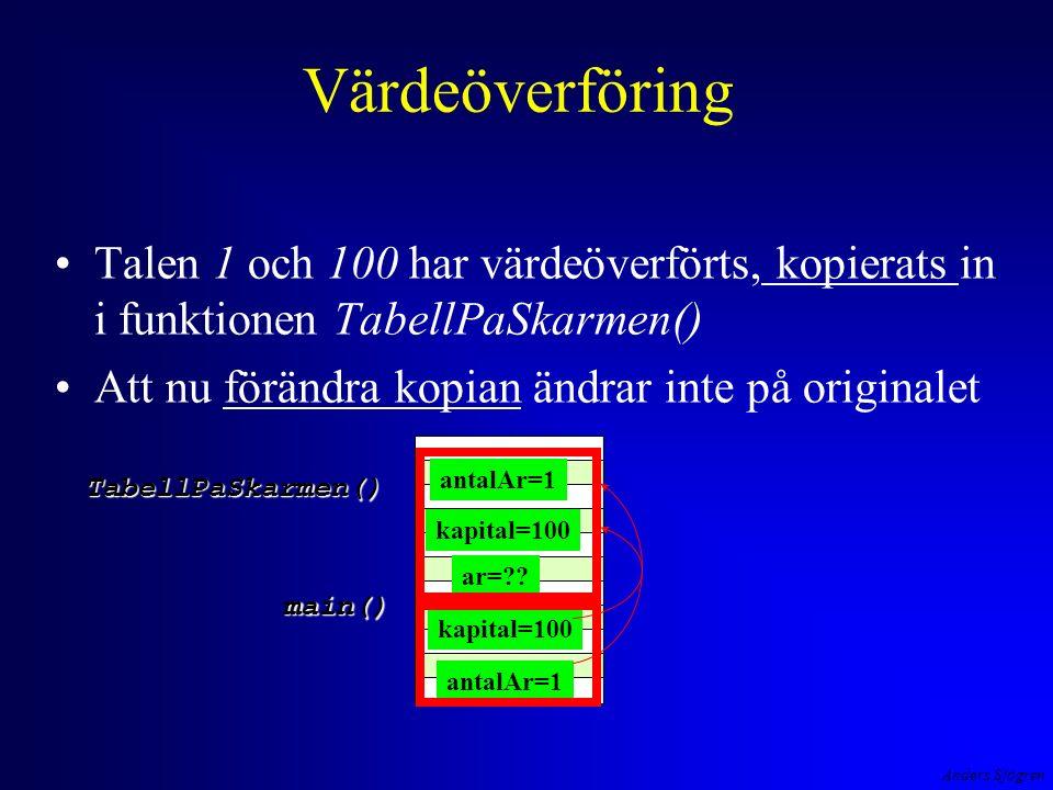 Anders Sjögren Värdeöverföring Talen 1 och 100 har värdeöverförts, kopierats in i funktionen TabellPaSkarmen() Att nu förändra kopian ändrar inte på originalet TabellPaSkarmen() main() antalAr=1 kapital=100 ar= .