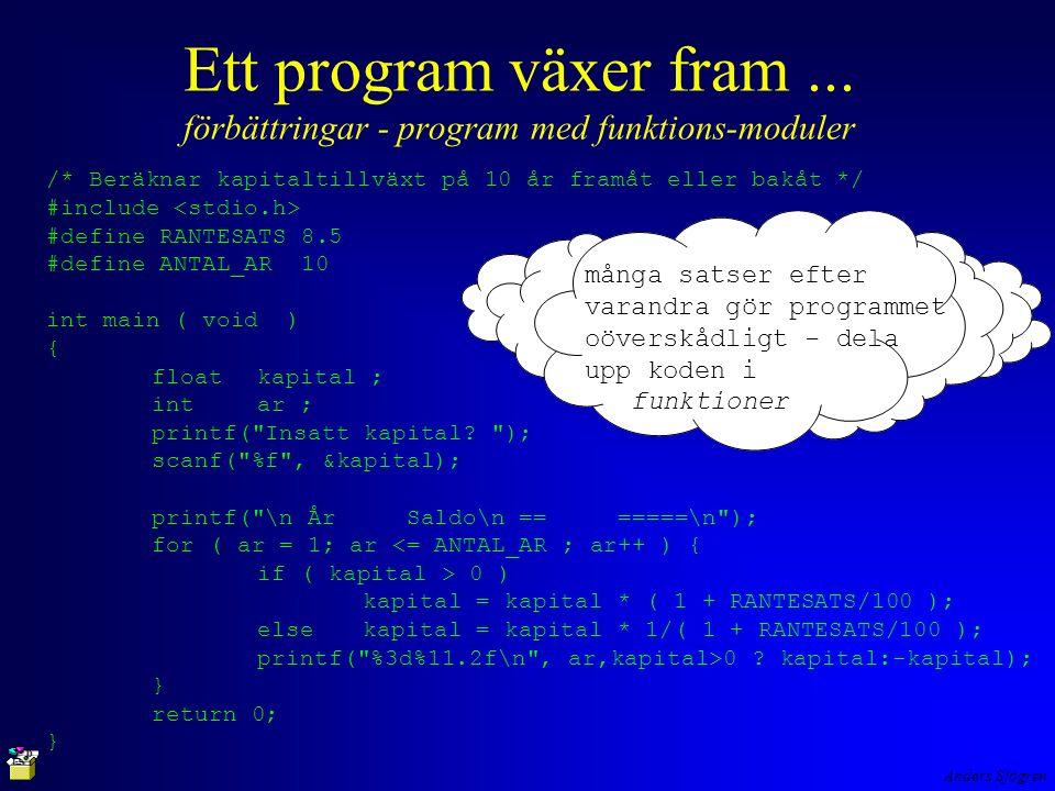 Anders Sjögren antalAr=1 kapital=100 ar=2 kapital=108.5 antalAr=1 Datorns primärminne TabellPaSkarmen() exekveras Maskinkod programmet Heap StackBytes tidTabellPaSkarmmen() for ( ar = 1; ar <= antalAr; ar++ ) kapital = kapital * ( 1 + RANTESATS/100 ); for ( ar = 1; ar <= antalAr; ar++ ) kapital = kapital * ( 1 + RANTESATS/100 ); antalAr=1 kapital=100 antalAr=1 kapital=100 ar=?.
