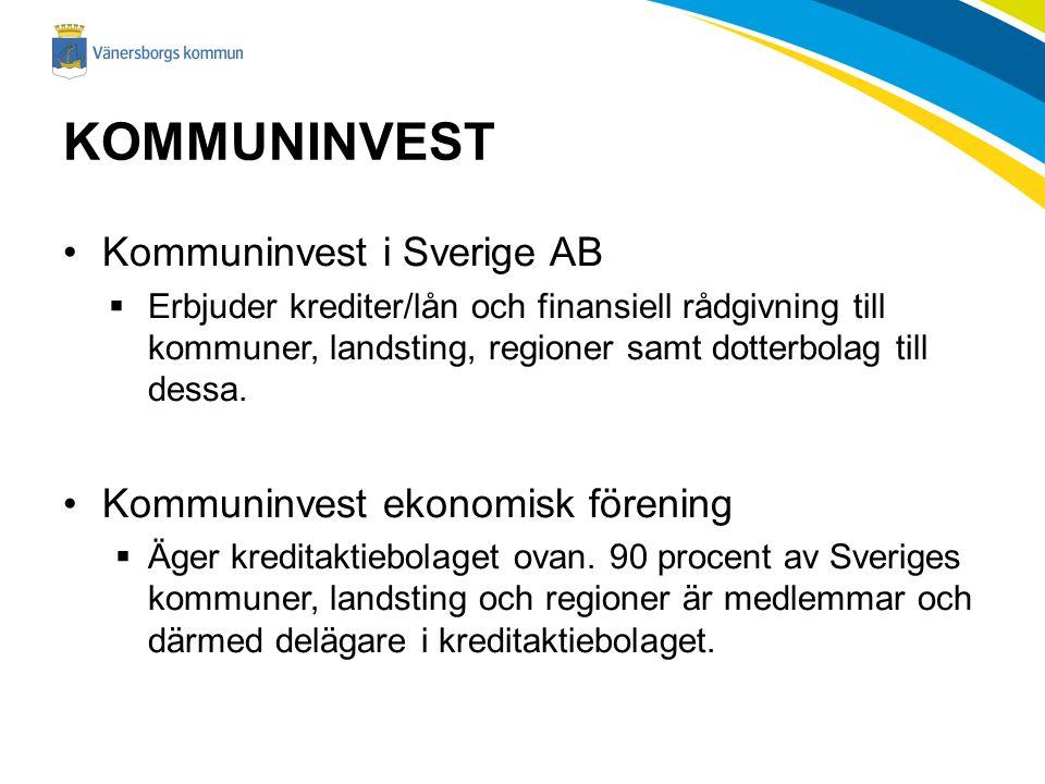 KOMMUNINVEST Kommuninvest i Sverige AB  Erbjuder krediter/lån och finansiell rådgivning till kommuner, landsting, regioner samt dotterbolag till dessa.