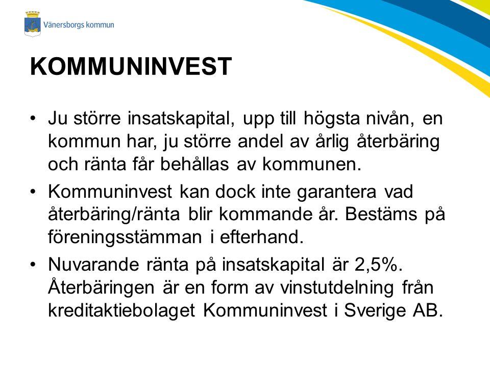 KOMMUNINVEST Ju större insatskapital, upp till högsta nivån, en kommun har, ju större andel av årlig återbäring och ränta får behållas av kommunen.