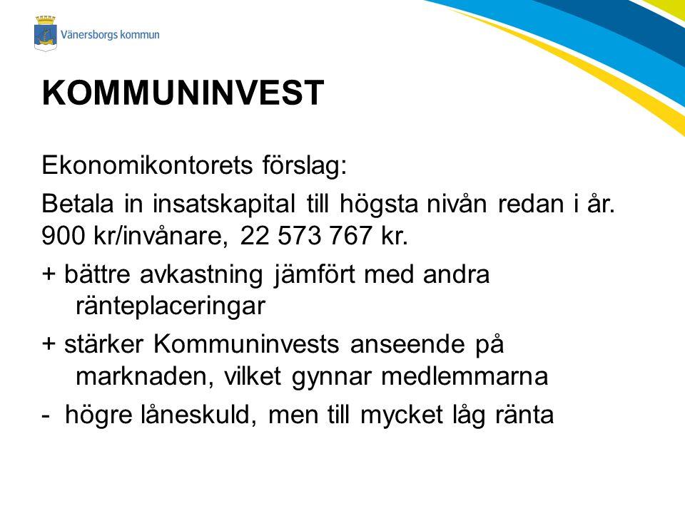 KOMMUNINVEST Ekonomikontorets förslag: Betala in insatskapital till högsta nivån redan i år.