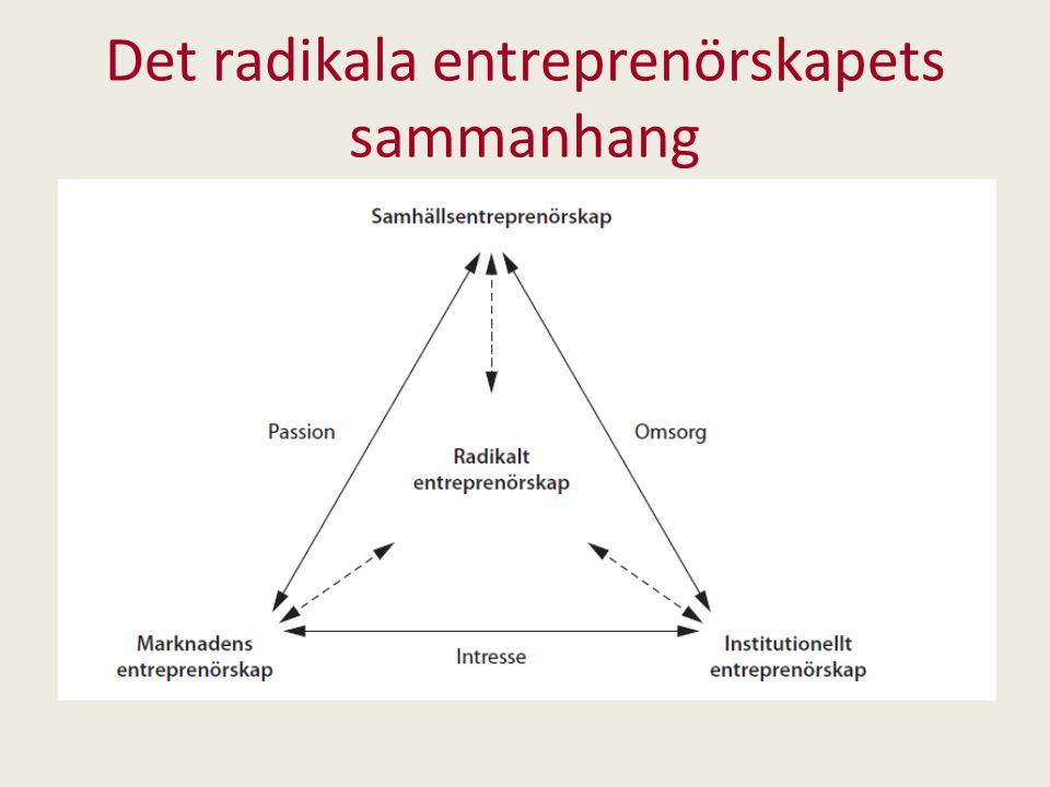 Identifierade successivt åtta entreprenörer Besökte dem på plats Väl pålästa före besöket, öppna intervjuer med semi-strukturerade frågor Besök hos entreprenörerna