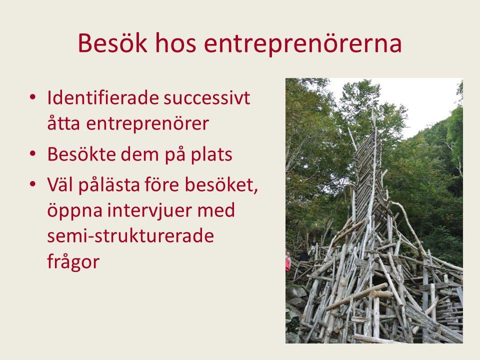 Identifierade successivt åtta entreprenörer Besökte dem på plats Väl pålästa före besöket, öppna intervjuer med semi-strukturerade frågor Besök hos en