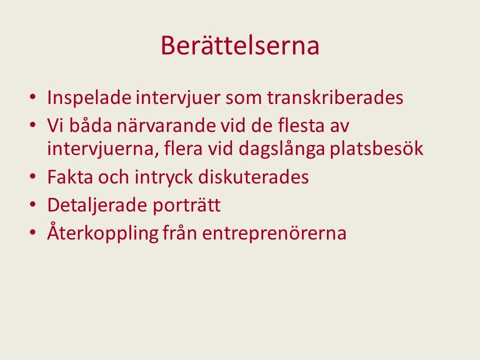 Big Bengt Erlandsson Affärsman Lokal affärsängel Pionjär i den svenska upplevelseekonomin – High Chaparral Utmanade lokala och nationella normer Bröt mot bygglag Dömd för bedrägeri