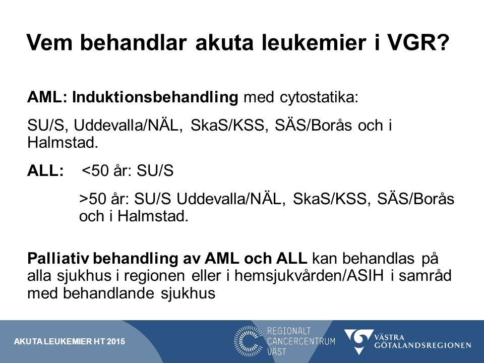 Vem behandlar akuta leukemier i VGR? AML: Induktionsbehandling med cytostatika: SU/S, Uddevalla/NÄL, SkaS/KSS, SÄS/Borås och i Halmstad. ALL: <50 år: