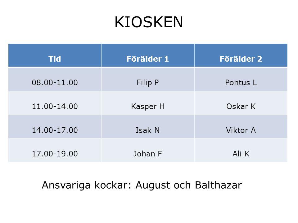TidFörälder 1Förälder 2 08.00-11.00Filip PPontus L 11.00-14.00Kasper HOskar K 14.00-17.00Isak NViktor A 17.00-19.00Johan FAli K KIOSKEN Ansvariga kockar: August och Balthazar