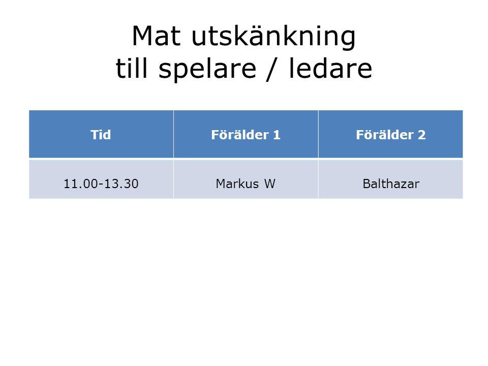Mat utskänkning till spelare / ledare TidFörälder 1Förälder 2 11.00-13.30Markus WBalthazar
