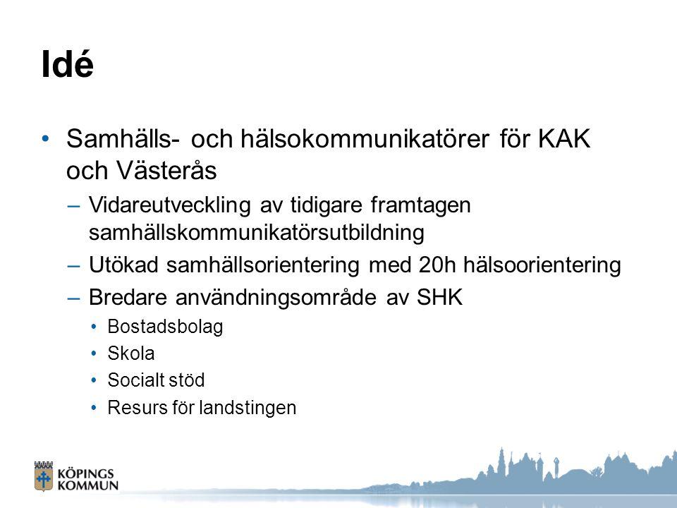 Idé Samhälls- och hälsokommunikatörer för KAK och Västerås –Vidareutveckling av tidigare framtagen samhällskommunikatörsutbildning –Utökad samhällsorientering med 20h hälsoorientering –Bredare användningsområde av SHK Bostadsbolag Skola Socialt stöd Resurs för landstingen