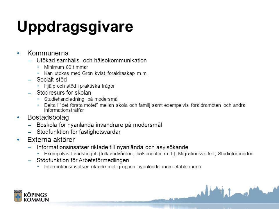 Uppdragsgivare Kommunerna –Utökad samhälls- och hälsokommunikation Minimum 80 timmar Kan utökas med Grön kvist, föräldraskap m.m.