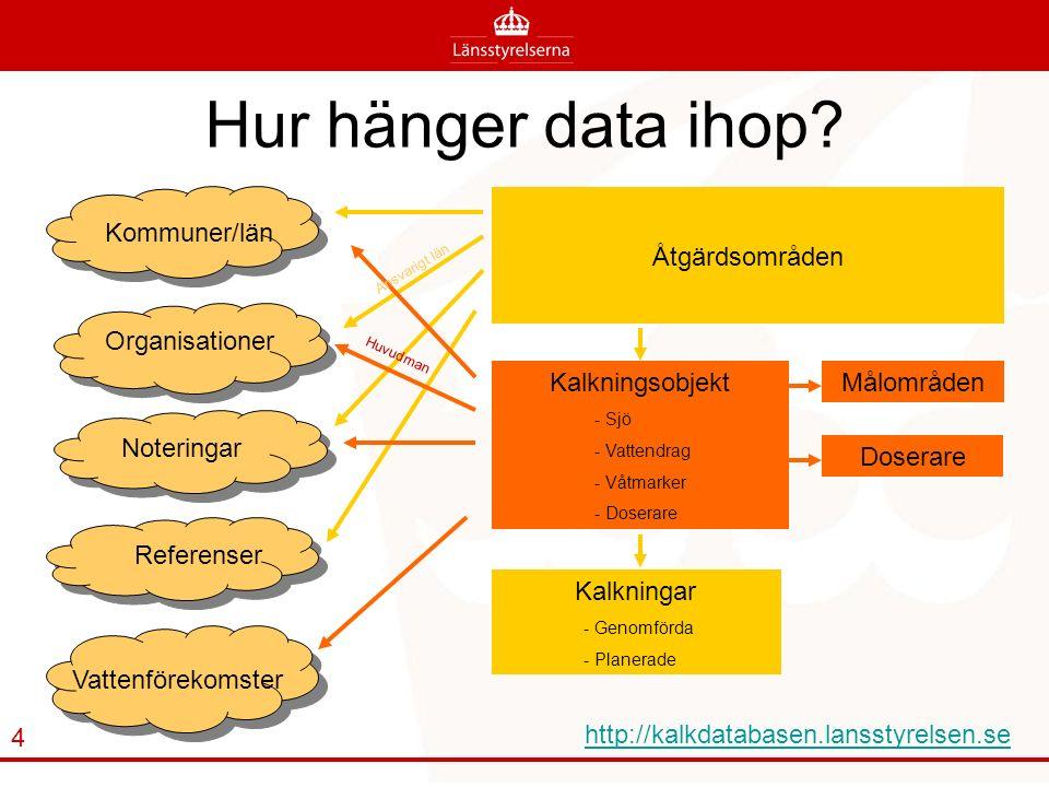 Hur hänger data ihop.
