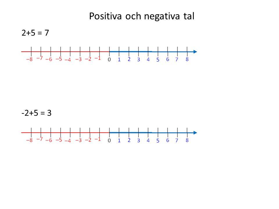 -2-5 = -7 2- (-5) = 7 (-2)-(-5) = 3