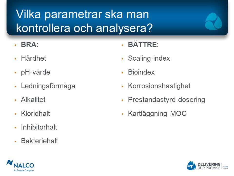 BÄST: (Best Practice) Vilka parametrar ska man kontrollera och analysera.
