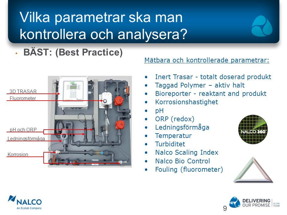 BÄST: (Best Practice) Vilka parametrar ska man kontrollera och analysera? 9 3D TRASAR Fluorometer pH och ORP Ledningsförmåga Korrosion Mätbara och kon