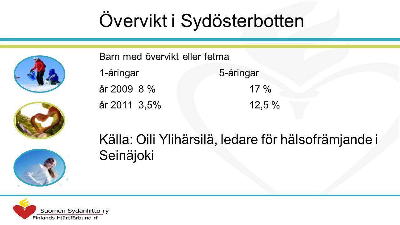 Övervikt i Sydösterbotten Barn med övervikt eller fetma 1-åringar5-åringar år 2009 8 % 17 % år 2011 3,5% 12,5 % Källa: Oili Ylihärsilä, ledare för häl