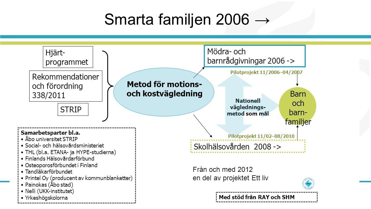 Smarta familjen-metodens byggstenar Förordning 338/2011 4 § Hälsoundersökningarna och den hälsorådgivning som planeras utifrån dem ska bilda en planmässig helhet så att individen och familjen har möjlighet att delta i dem.