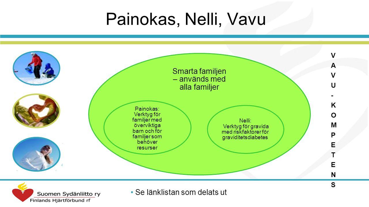 Painokas, Nelli, Vavu Smarta familjen – används med alla familjer Painokas: Verktyg för familjer med överviktiga barn och för familjer som behöver res
