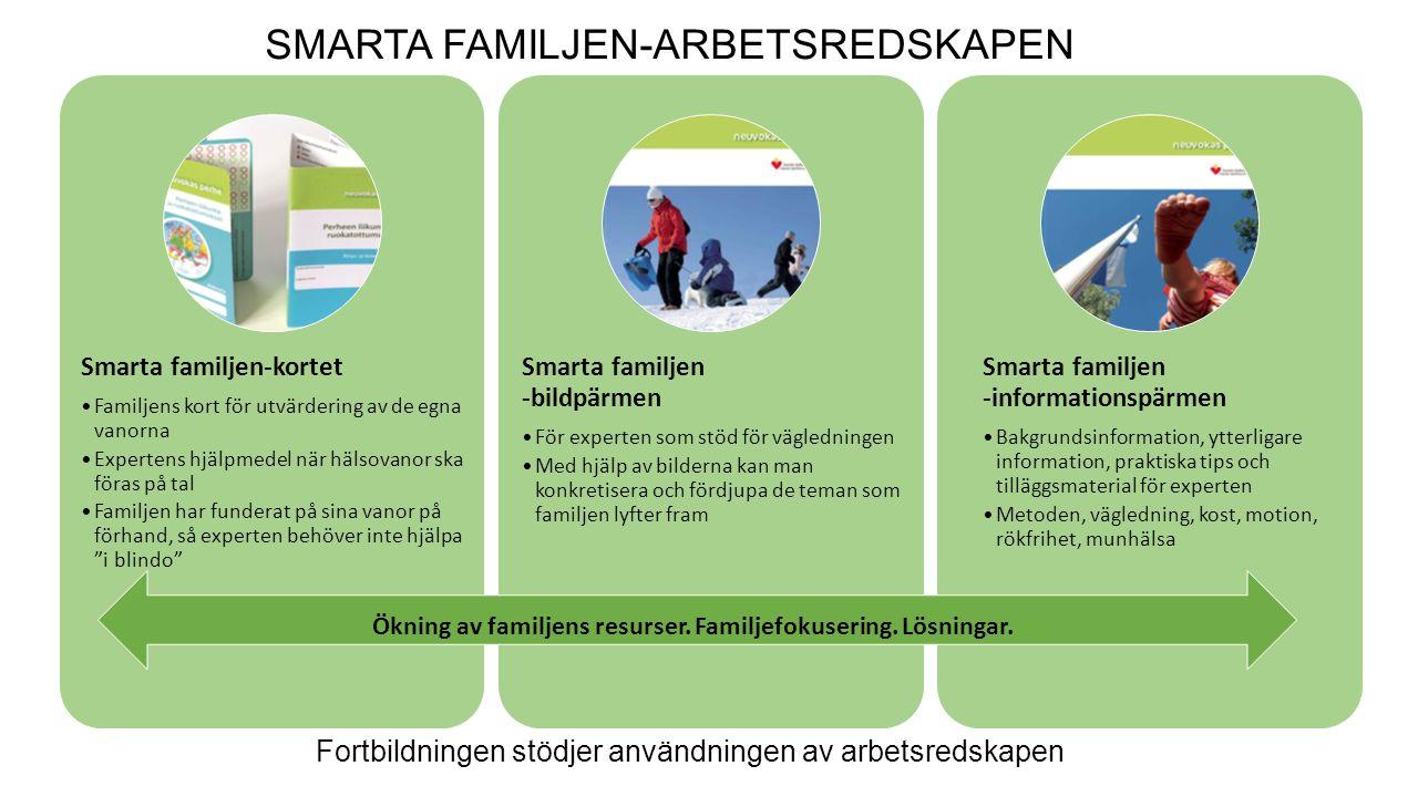 Smarta familjen-kortet Familjens kort för utvärdering av de egna vanorna Expertens hjälpmedel när hälsovanor ska föras på tal Familjen har funderat på