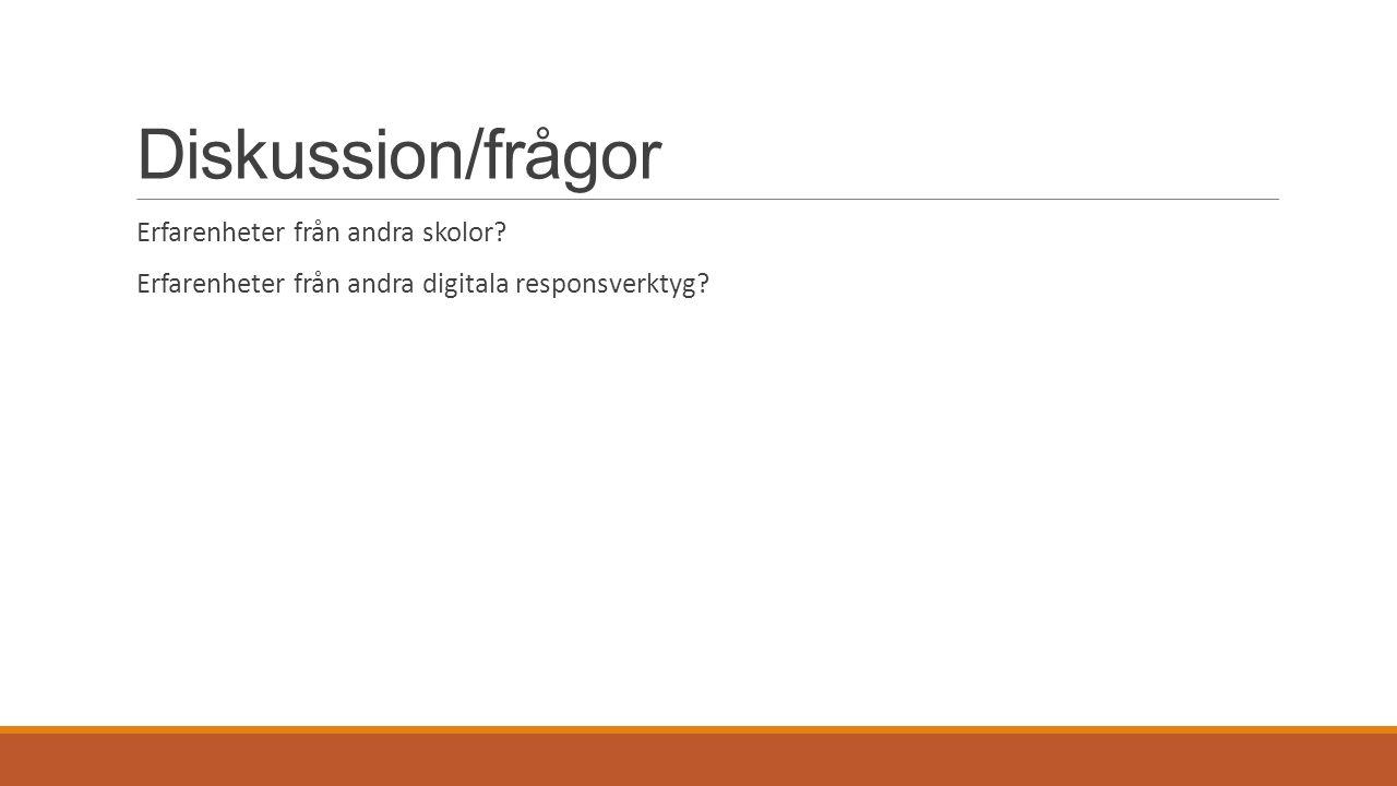 Diskussion/frågor Erfarenheter från andra skolor? Erfarenheter från andra digitala responsverktyg?